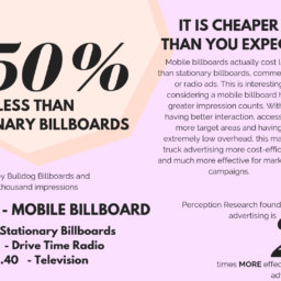 Mobile Billboard Cost Effectiveness