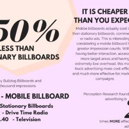Mobile Billboard Cost Effectiveness