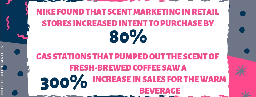 SCENT MARKETING STATISTICS - Add Scent Options To Your Billboard Today!