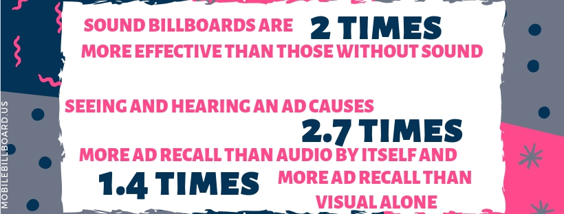 SOUND MARKETING STATISTICS - The Billboard Option That Is Music To Your Ears!