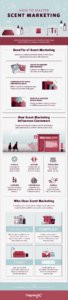 the science of scent marketing shareable 68x300 - the-science-of-scent-marketing-shareable